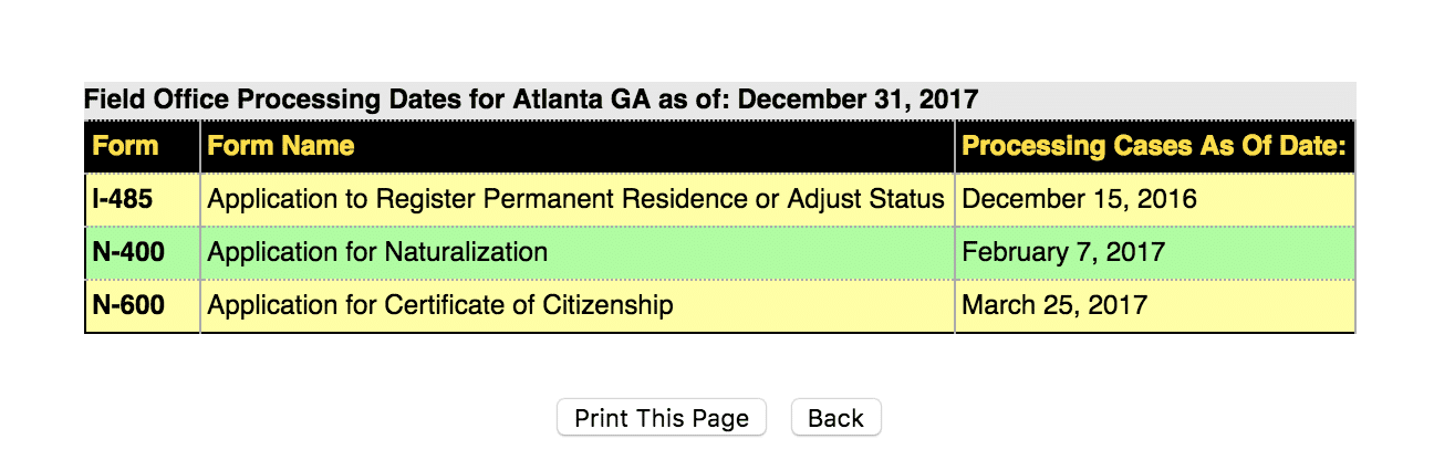 Uscis Atlanta A Guide For Georgia Residents